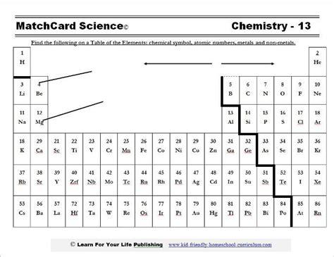 periodic table symbols  names crossword answers