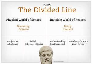 A Line Diagram Platos