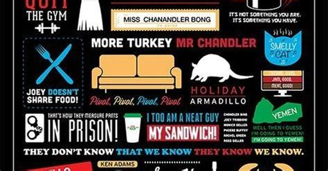 Tv Show Poster / Print (infographic