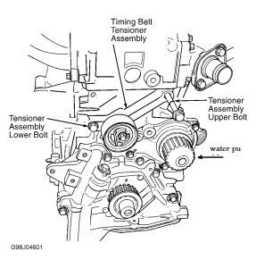 small engine repair training 1998 plymouth grand voyager electronic valve timing 1999 plymouth voyager water pump how do i replace the water pump