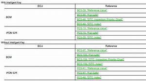 Nissan Sentra Service Manual  Ecu Diagnosis Information - Defogger