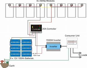 Trace Inverter Wiring Diagram