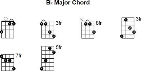 25+ Movable Chord Shapes Pics - FreePix