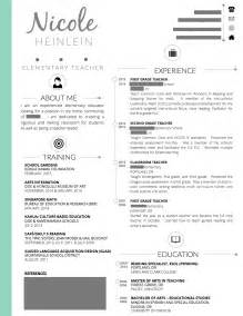 About Me Resume Ideas by Transfer And Resume Tips Teaching With Style