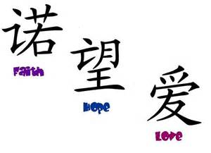 Faith Hope Love Tattoo Symbols