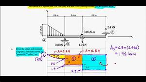 32 Shear And Moment Diagram Examples