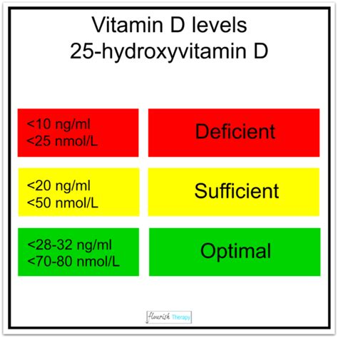 uv l vitamin d why we need uv light vitamin d deficiency sources of