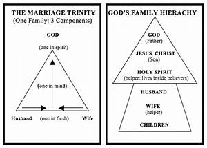 The Perfect Marriage  Us Three