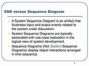 Ppt - Drawing System Sequence Diagrams Powerpoint Presentation
