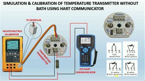simulate  calibrate temperature transmitter