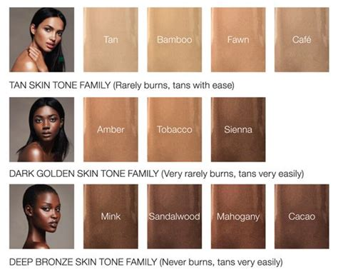 Right Shade Of For My Complexion by How To Choose The Best Foundation Makeup All Things