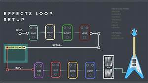 Effects Loop Routing In 2020