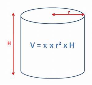 Calcul Volume Litre : calcul du volume d un cylindre ~ Melissatoandfro.com Idées de Décoration