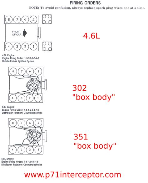 1995 Ford Ranger Wiring Diagram Vs by Ford 460 Spark Wire Diagram Volovets Info