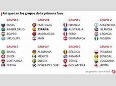 Sorteo Mundial 2018 Así quedan los grupos del Mundial de