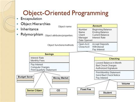 Resume Object Oriented Programming by Requirements For The Client Computer Best Free Home Design Idea Inspiration
