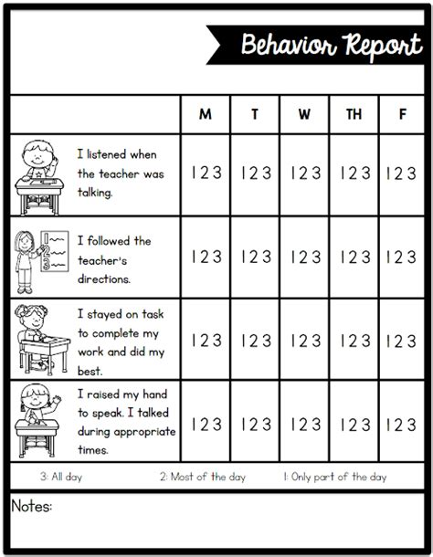 preschool behavior plan s grade snippets individual behavior chart 611