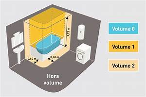 norme nf c 15 100 suivez le guide espace pro legrand With volume salle de bain nfc 15100