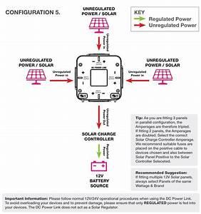 Configuration Five Diagram