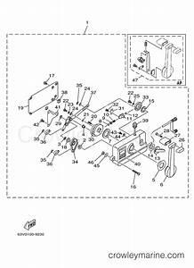 Control 701 Manual Push