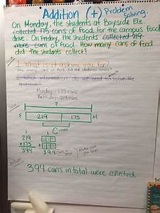 Word Problem Solving