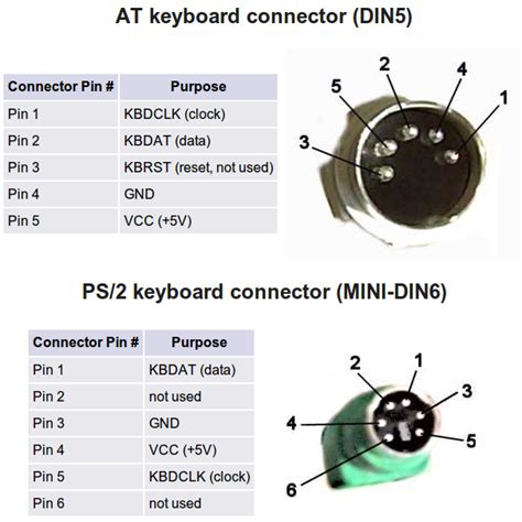 mechanical keyboard mod ortek mck 201 fx