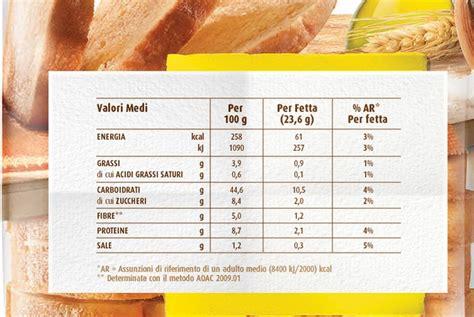 calcolo carboidrati netti negli alimenti