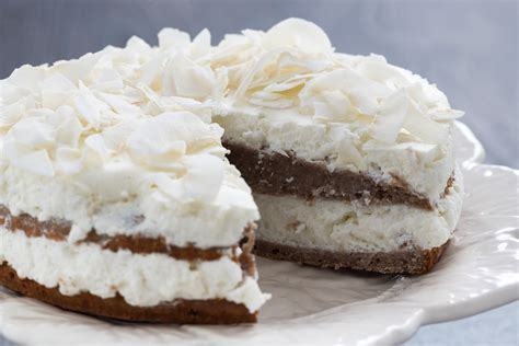 Coconut Torte Day (13th March)   Days Of The Year