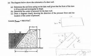 Solved   A  The Diagram Below Shows The Schematics Of A Da