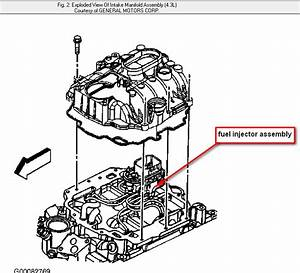 Where Is My Fuel Injector Located On A 98 Chevy S10 Blazer