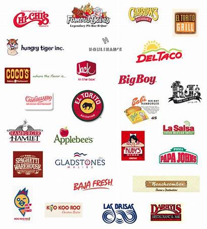 Logos Brand Restaurant Icons Names Brands Fast