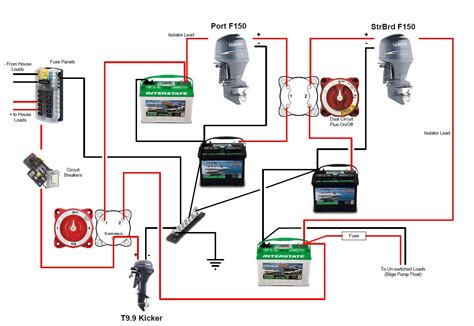 marine electrical wiring diagram wiring diagram with marine battery selector switch wiring diagram fitfathers me