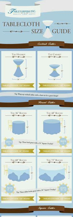 how to choose the right size tablecloth for a wedding or