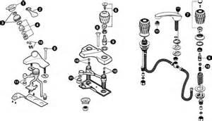 valley lavatory faucet repair parts schematic az partsmaster