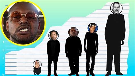 How Tall Is Schoolboy Q?  Height Comparison! Youtube
