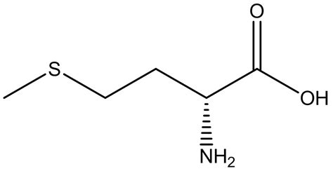 Method For Production Of Methionine