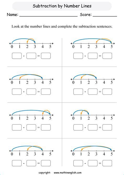 analyze  number lines  determine  subtraction