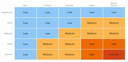 Heat Heatmap Map Chart Risk Data Frequency