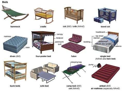 bed cradle definition bed 1 noun definition pictures pronunciation and usage