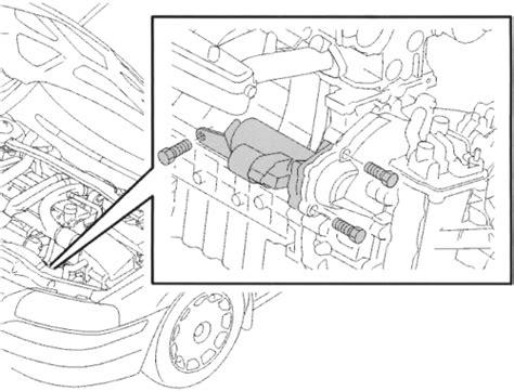 How Change Starter Suzuki Aerio Sedan Than
