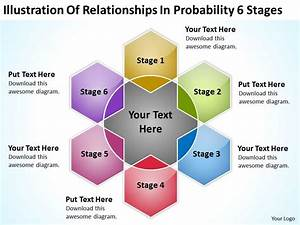 Business Process Diagram Vision Of Relationships
