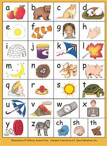 free coloring pages of alphabet flash card With alphabet letter cards
