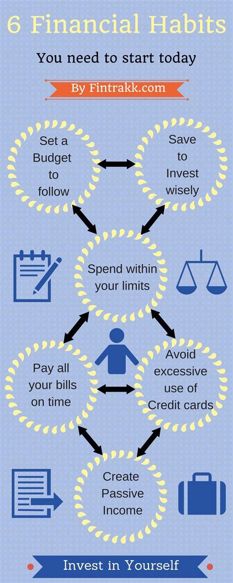 financial habits    follow infographic fintrakk