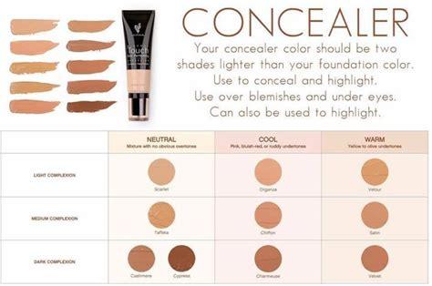 Younique Foundation Color Matching Guide Find Your Color Makeup