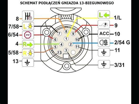 wiring diagram for 13 pin caravan socket volovets info