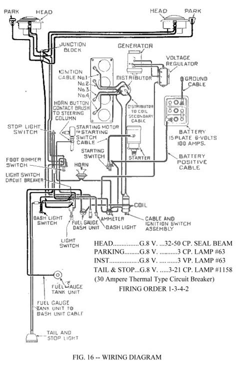 M38 Army Jeep Wiring Schematic by The Cj2a Owner S Manual