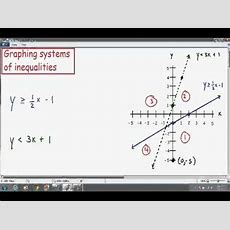 Graphing Systems Of Inequalities Youtube