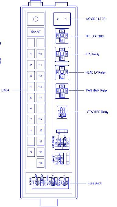 Lexus Engine Fuse Box Block Circuit Breaker