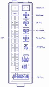 Lexus Es 330 2005 Engine Fuse Box  Block Circuit Breaker Diagram