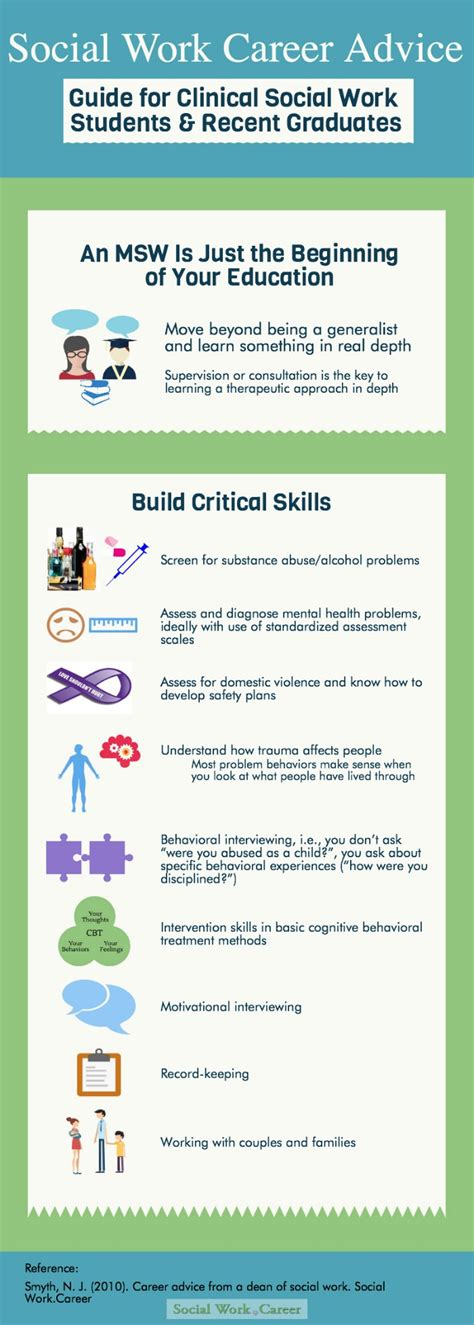 Skills Of A Social Worker To Put On A Resume by 10 Skills Clinical Social Workers Must Develop Socialwork Career